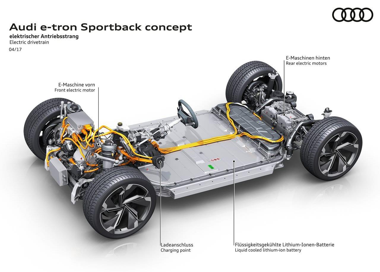 Audi e-tron Sportback Powertrain