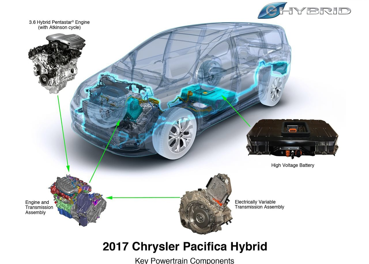 Chrysler Pacifica Hybrid Powertrain