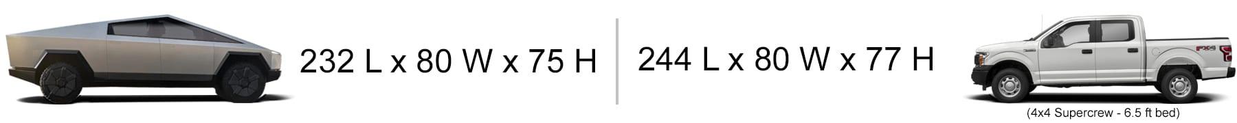 Tesla Cybertruck Size vs Ford F-150
