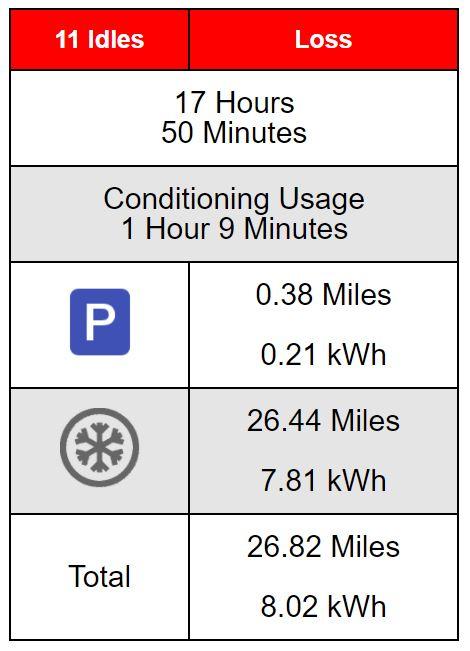 TeslaFi Conditioning